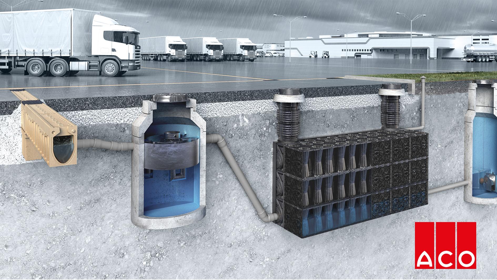 Beliebt Regenwasser speichern – zum Schutz für Mensch und Natur - REPORT UU06