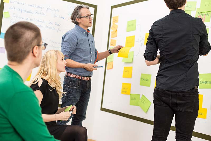 Design Thinking III: Unternehmensstrategisches Know-how