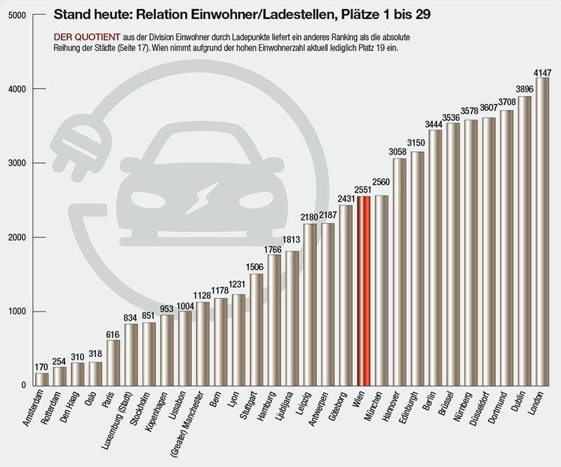 länder europas karte hauptstädte
